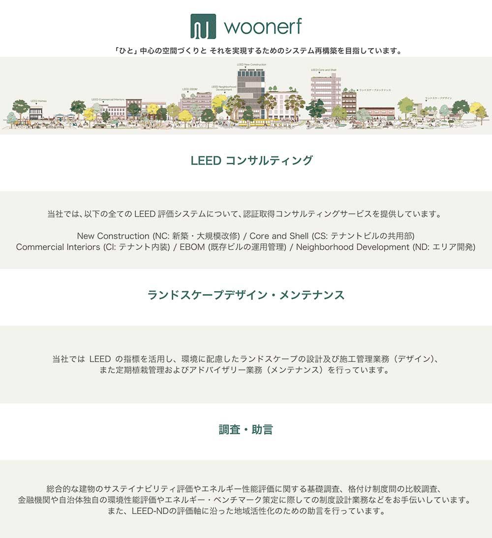 GBJ_woonerf_draft150623